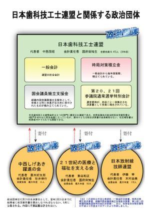 Nichigiseizirenmei
