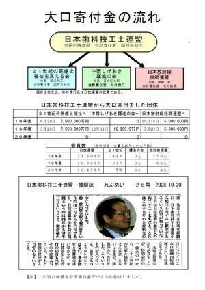 Nichigiseizirenmeinagare